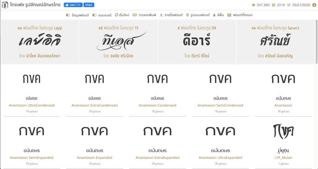 thaiface  ไทยเฟซ รูปลักษณ์อักษรไทย ดาวน์โหลดฟรี