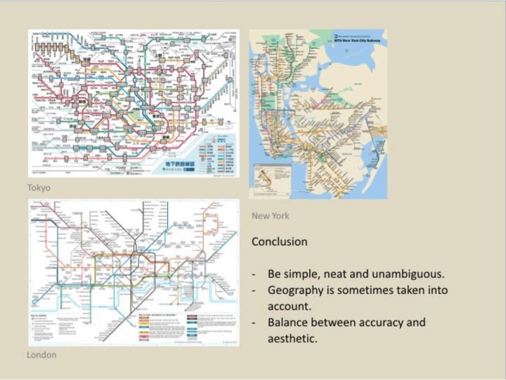 *ภาพเปรียบเทียบแผนทรถไฟใต้ดินของเมืองใหญ่ 3 เมืองทั่วโลก