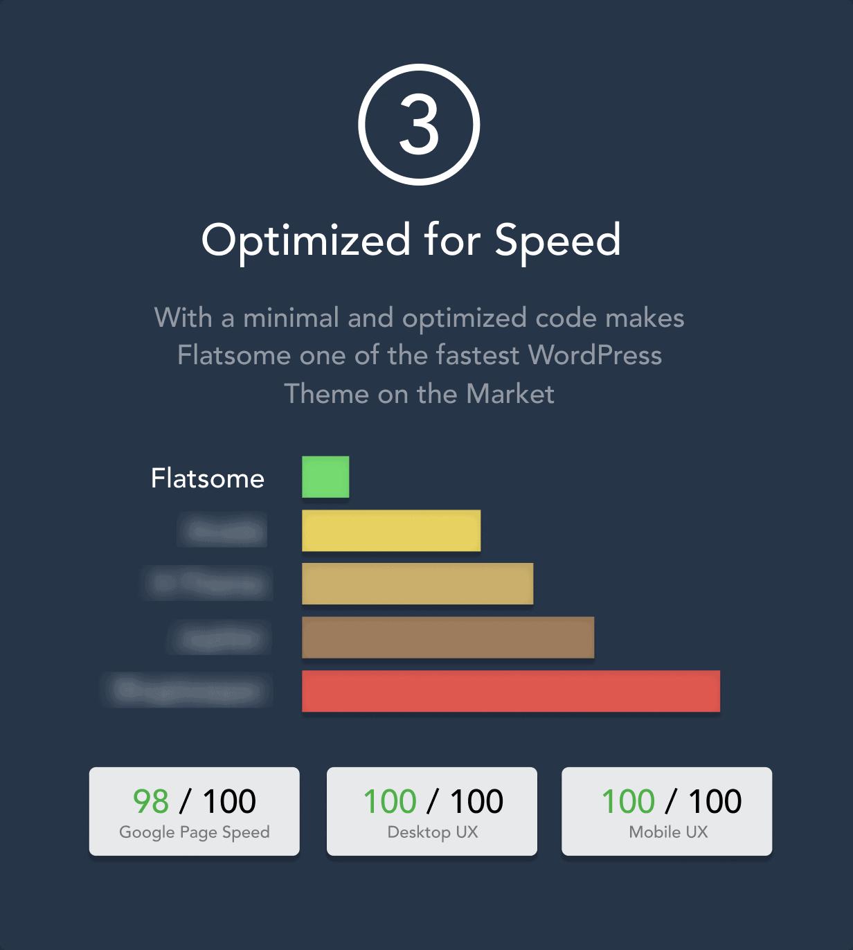 Flatsome optimize for speed web template -  Themeforest wordpress theme